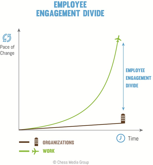 causes of employees disengagement The cause for the employee disengagement for a fresher at work and an experienced employee stems from myriad/boundless factors the workforce jerks, omnipresent in today's work environment can.